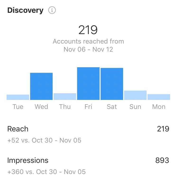 Instagram Discovery