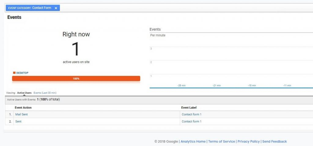 Make Contact Form 7 Submission Event Fire In Real Time Google Analytics