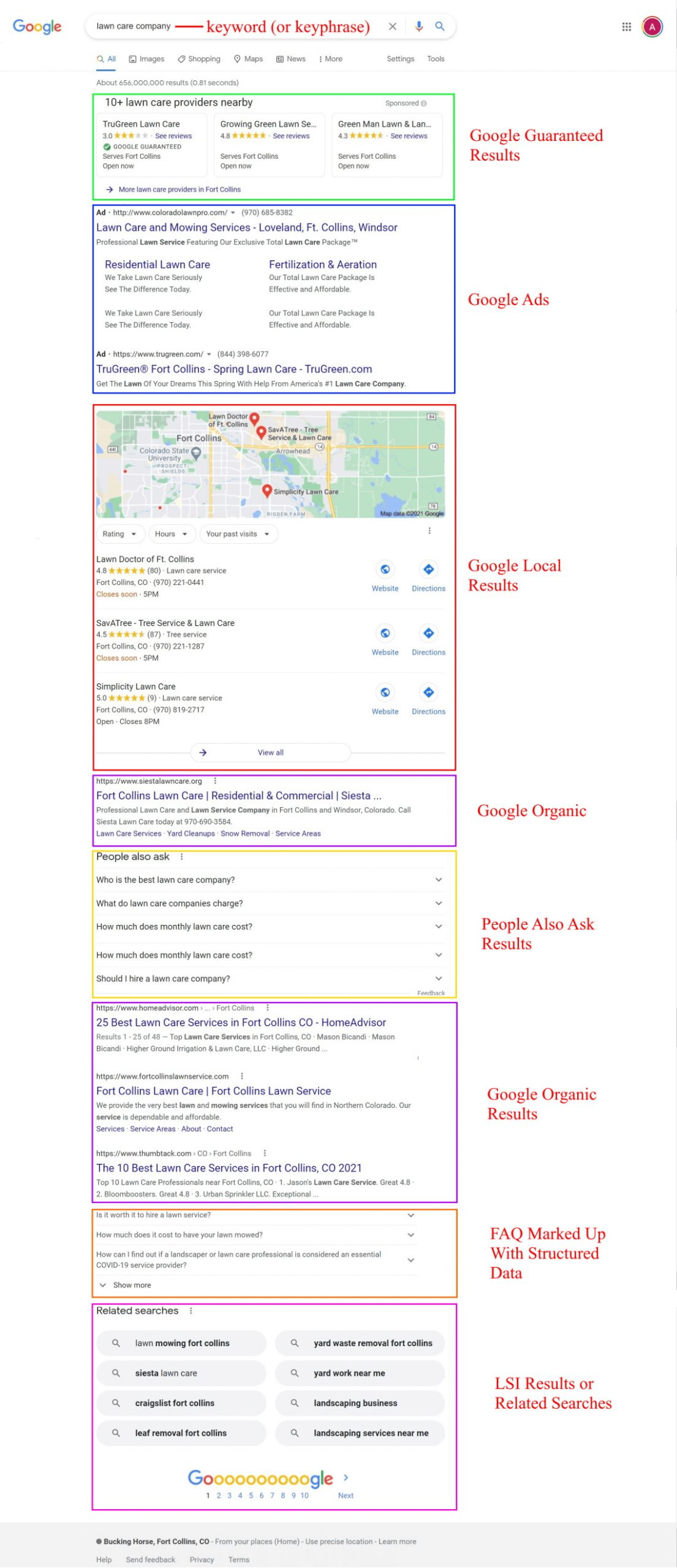 Google Search Engine Results Example