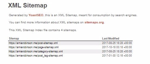 How To access your xml sitemaps with yoast